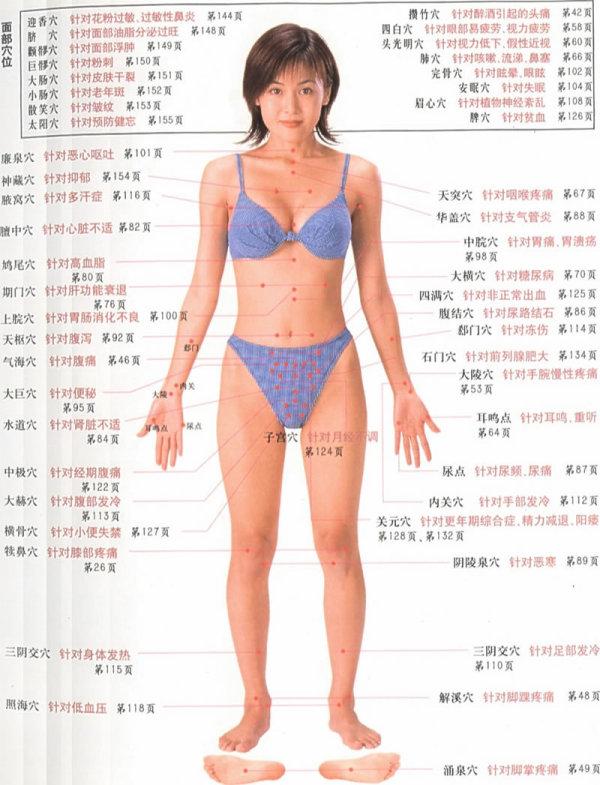 童装人体手绘图